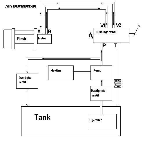 LVHV10000-12000-15000_flow