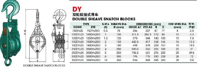 Double sheave snatch block